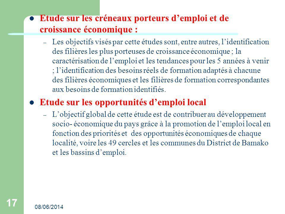 08/06/2014 17 Etude sur les créneaux porteurs demploi et de croissance économique : – Les objectifs visés par cette études sont, entre autres, lidenti