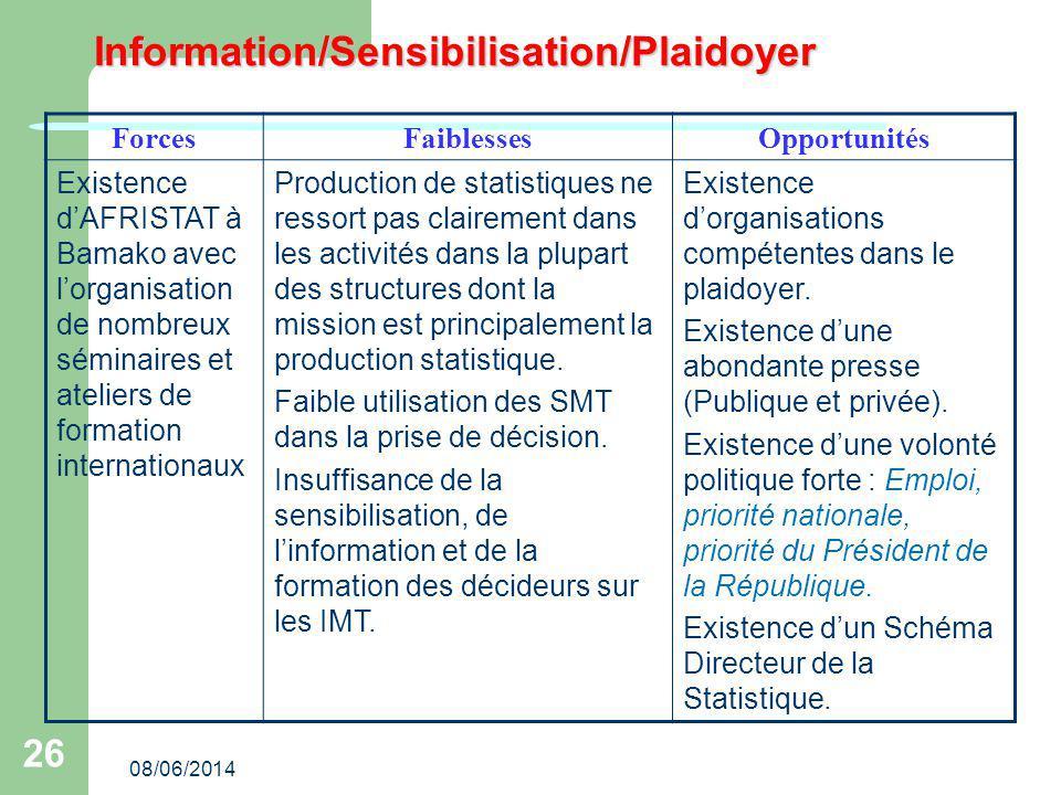 08/06/2014 26 Information/Sensibilisation/Plaidoyer ForcesFaiblessesOpportunités Existence dAFRISTAT à Bamako avec lorganisation de nombreux séminaire