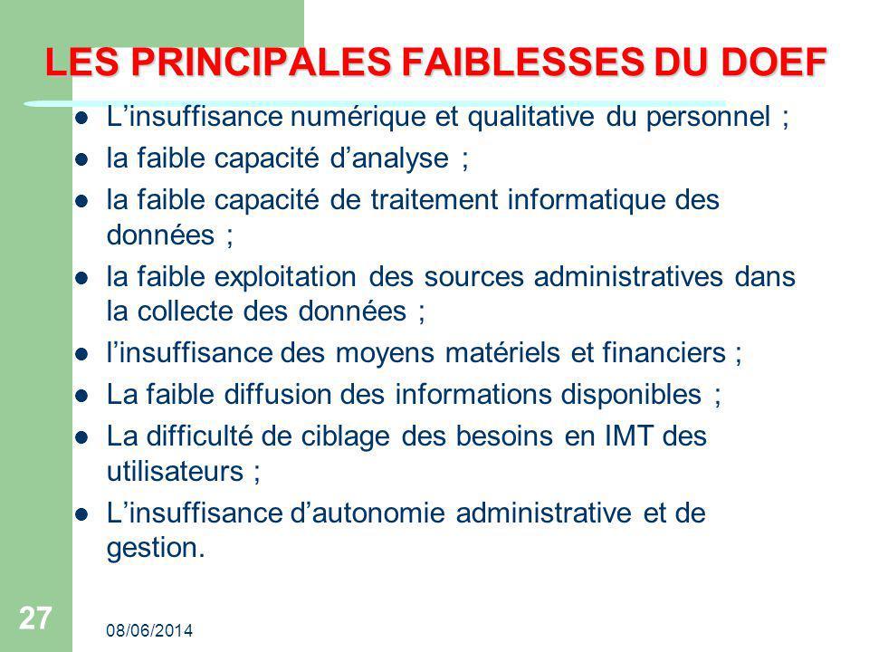 08/06/2014 27 LES PRINCIPALES FAIBLESSES DU DOEF Linsuffisance numérique et qualitative du personnel ; la faible capacité danalyse ; la faible capacit