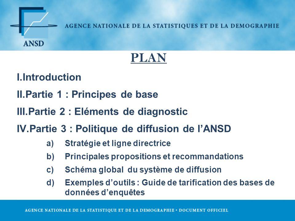 PLAN I.Introduction II.Partie 1 : Principes de base III.Partie 2 : Eléments de diagnostic IV.Partie 3 : Politique de diffusion de lANSD a)Stratégie et ligne directrice b)Principales propositions et recommandations c)Schéma global du système de diffusion d)Exemples doutils : Guide de tarification des bases de données denquêtes