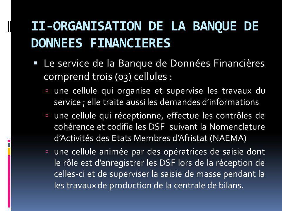 II-ORGANISATION DE LA BANQUE DE DONNEES FINANCIERES Le service de la Banque de Données Financières comprend trois (03) cellules : une cellule qui organise et supervise les travaux du service ; elle traite aussi les demandes dinformations une cellule qui réceptionne, effectue les contrôles de cohérence et codifie les DSF suivant la Nomenclature dActivités des Etats Membres dAfristat (NAEMA) une cellule animée par des opératrices de saisie dont le rôle est denregistrer les DSF lors de la réception de celles-ci et de superviser la saisie de masse pendant la les travaux de production de la centrale de bilans.