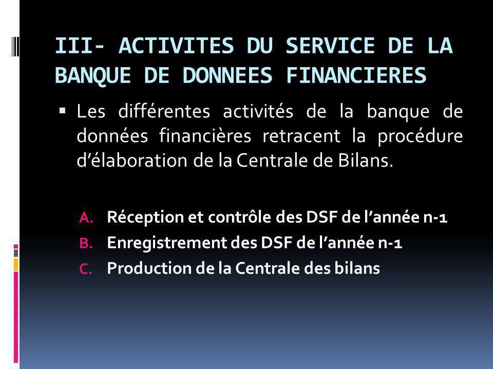 III- ACTIVITES DU SERVICE DE LA BANQUE DE DONNEES FINANCIERES Les différentes activités de la banque de données financières retracent la procédure délaboration de la Centrale de Bilans.