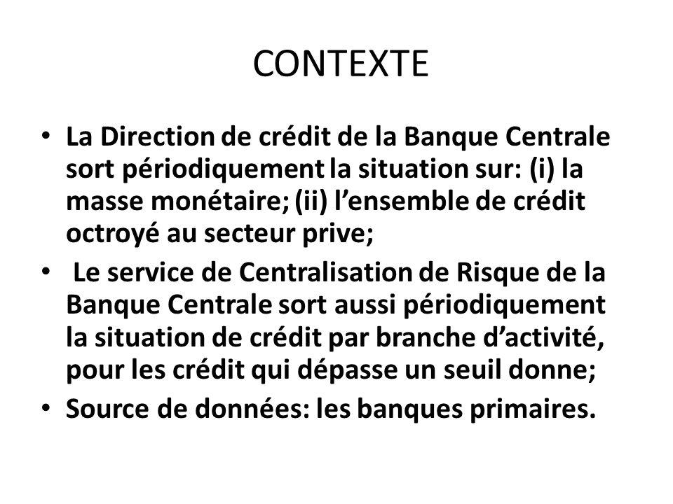 CONTEXTE La Direction de crédit de la Banque Centrale sort périodiquement la situation sur: (i) la masse monétaire; (ii) lensemble de crédit octroyé a