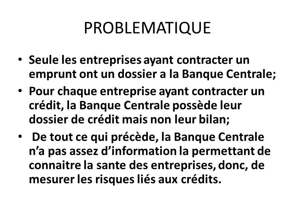 PROBLEMATIQUE Seule les entreprises ayant contracter un emprunt ont un dossier a la Banque Centrale; Pour chaque entreprise ayant contracter un crédit