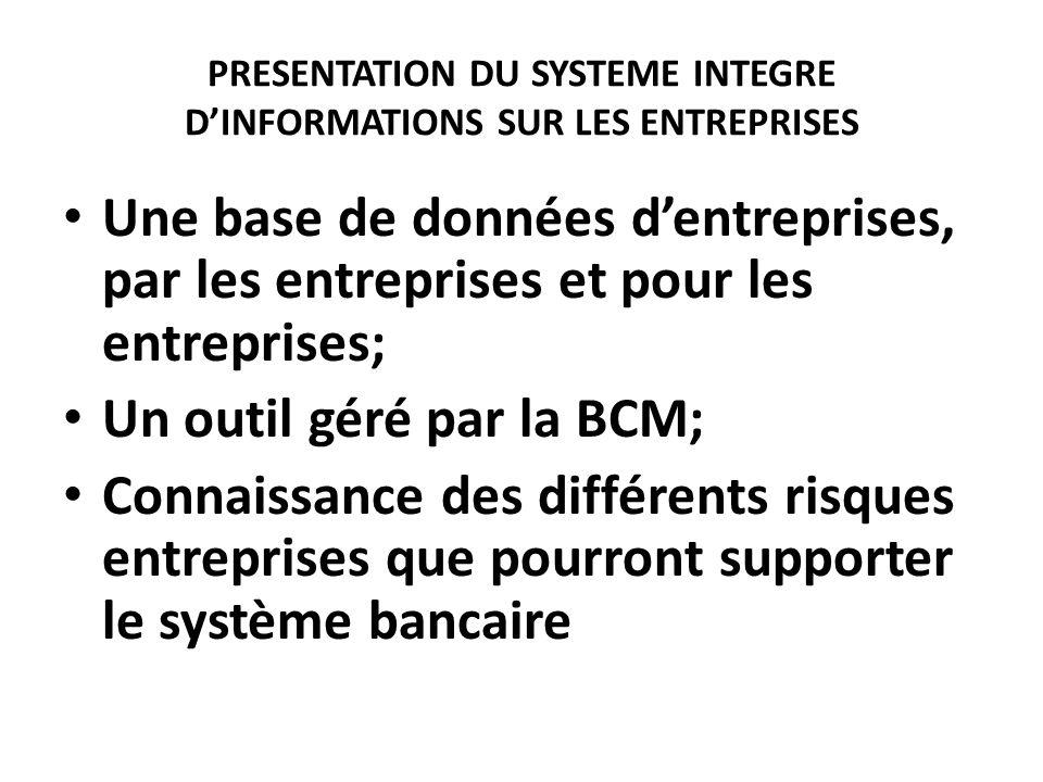 PRESENTATION DU SYSTEME INTEGRE DINFORMATIONS SUR LES ENTREPRISES (suite) Mise à la disposition du système bancaire, des investisseurs et du marché de données financières fiables sur les entreprises et les secteurs économiques;