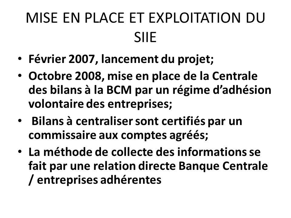 MISE EN PLACE ET EXPLOITATION DU SIIE Février 2007, lancement du projet; Octobre 2008, mise en place de la Centrale des bilans à la BCM par un régime