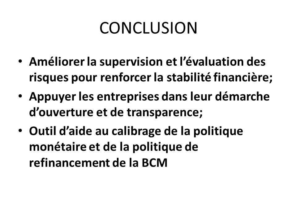 CONCLUSION Améliorer la supervision et lévaluation des risques pour renforcer la stabilité financière; Appuyer les entreprises dans leur démarche douv