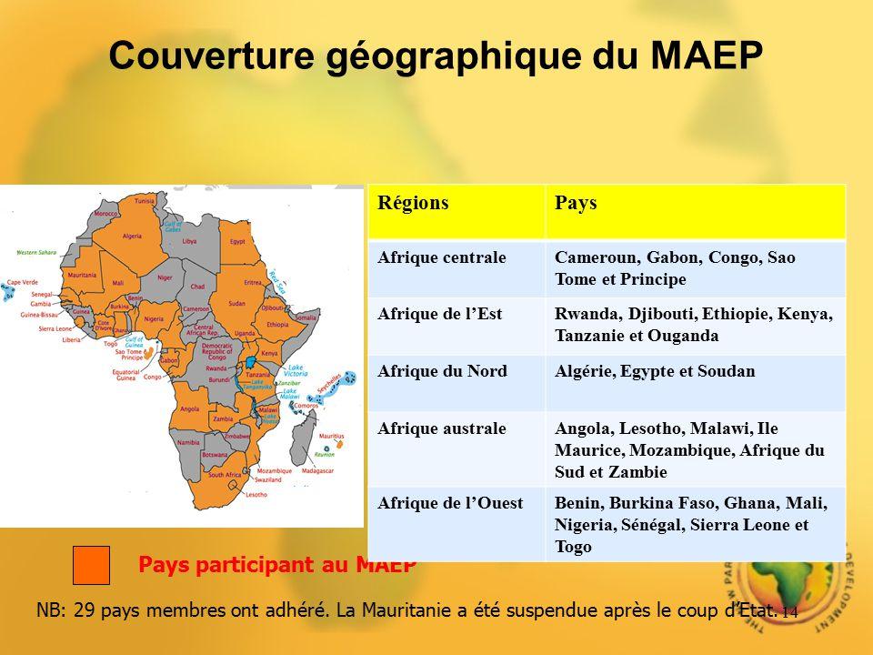 Couverture géographique du MAEP 14 Pays participant au MAEP RégionsPays Afrique centraleCameroun, Gabon, Congo, Sao Tome et Principe Afrique de lEstRw