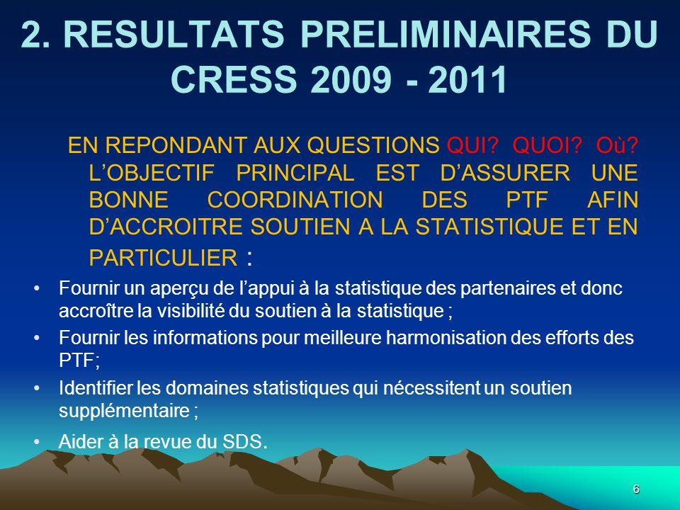 2. RESULTATS PRELIMINAIRES DU CRESS 2009 - 2011 EN REPONDANT AUX QUESTIONS QUI.
