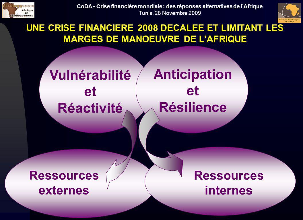 CoDA - Crise financière mondiale : des réponses alternatives de lAfrique Tunis, 28 Novembre 2009 UNE CRISE FINANCIERE 2008 DECALEE ET LIMITANT LES MAR
