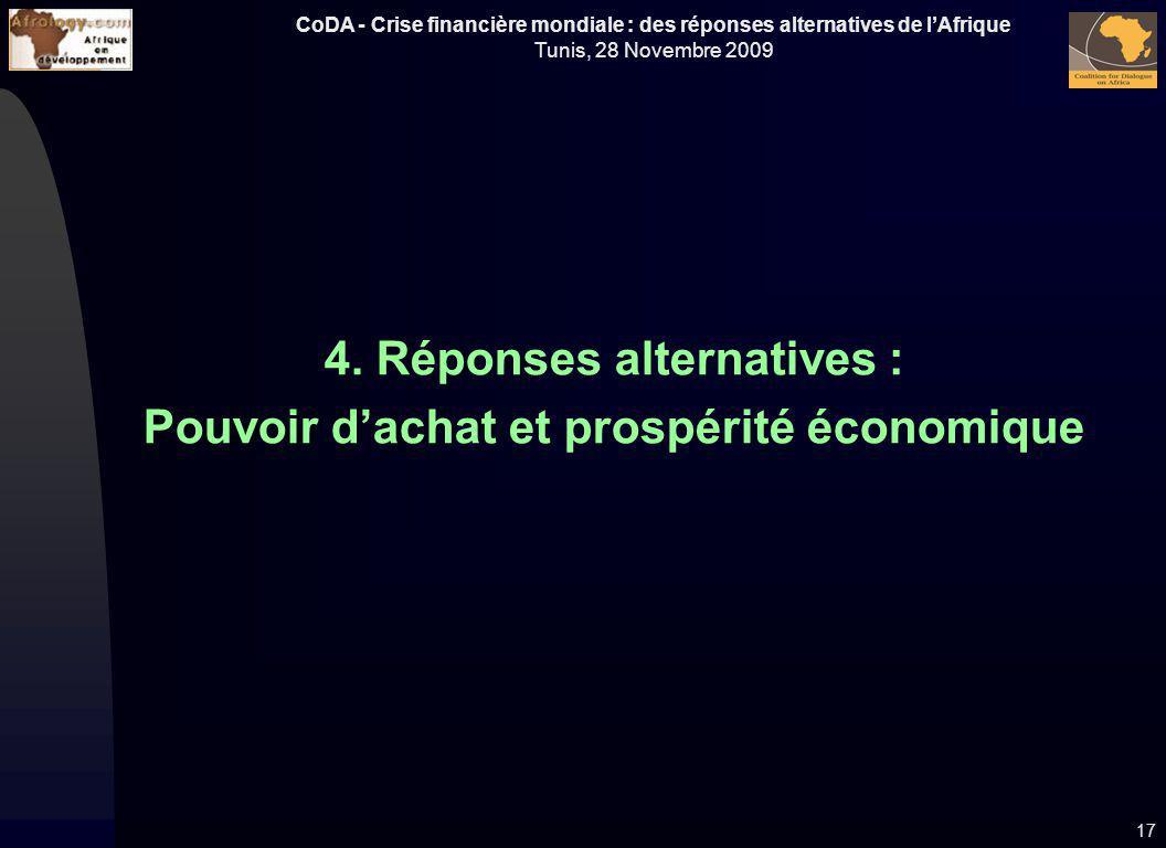CoDA - Crise financière mondiale : des réponses alternatives de lAfrique Tunis, 28 Novembre 2009 4. Réponses alternatives : Pouvoir dachat et prospéri