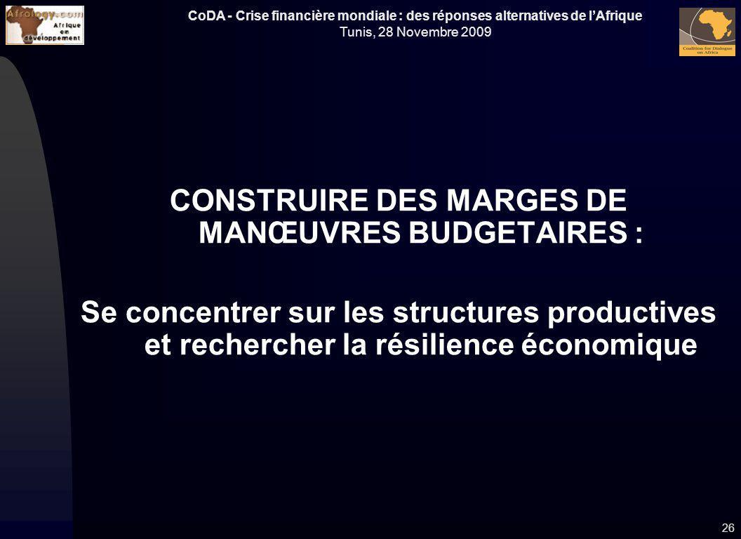 CoDA - Crise financière mondiale : des réponses alternatives de lAfrique Tunis, 28 Novembre 2009 CONSTRUIRE DES MARGES DE MANŒUVRES BUDGETAIRES : Se c