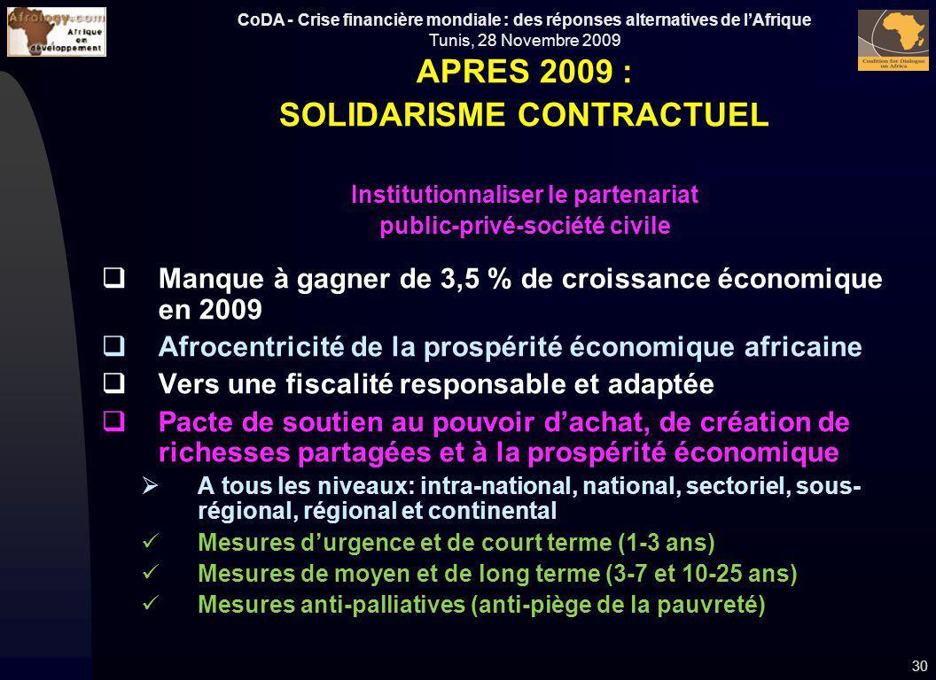CoDA - Crise financière mondiale : des réponses alternatives de lAfrique Tunis, 28 Novembre 2009 Manque à gagner de 3,5 % de croissance économique en