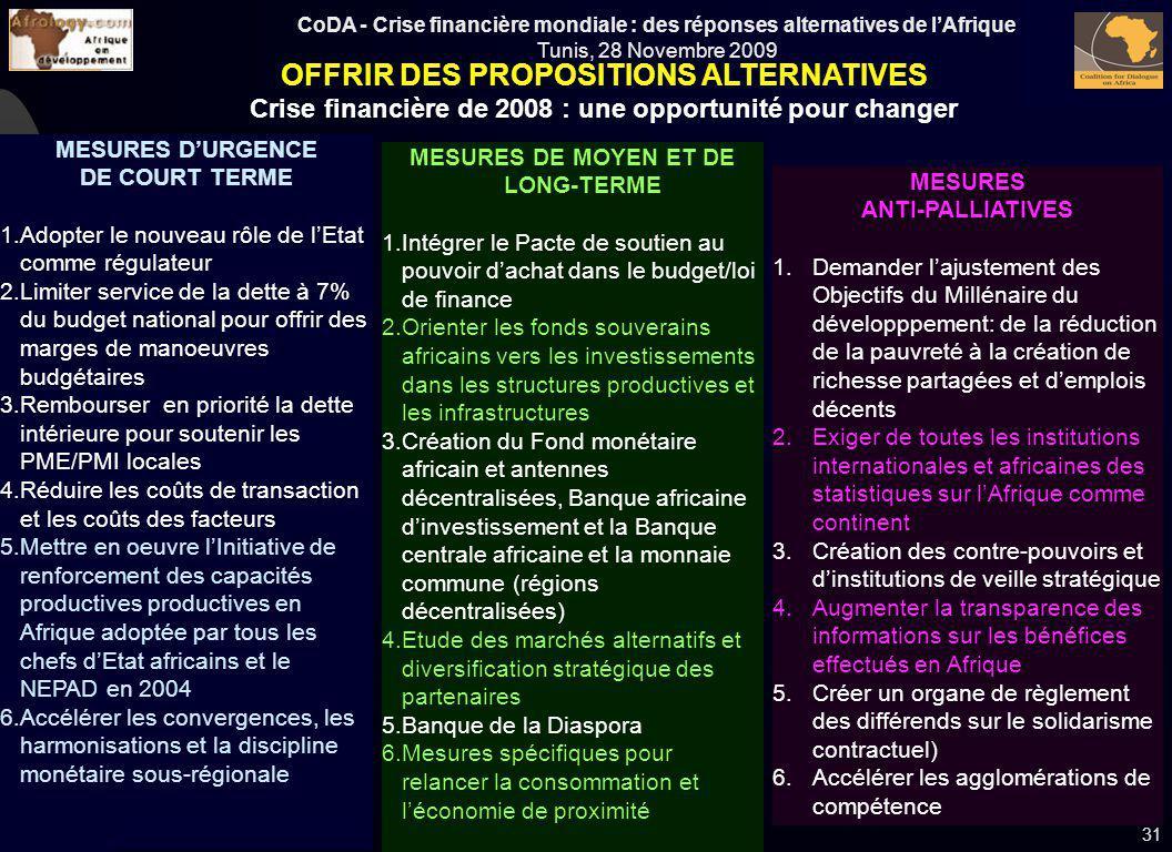 CoDA - Crise financière mondiale : des réponses alternatives de lAfrique Tunis, 28 Novembre 2009 31 MESURES ANTI-PALLIATIVES 1.Demander lajustement de