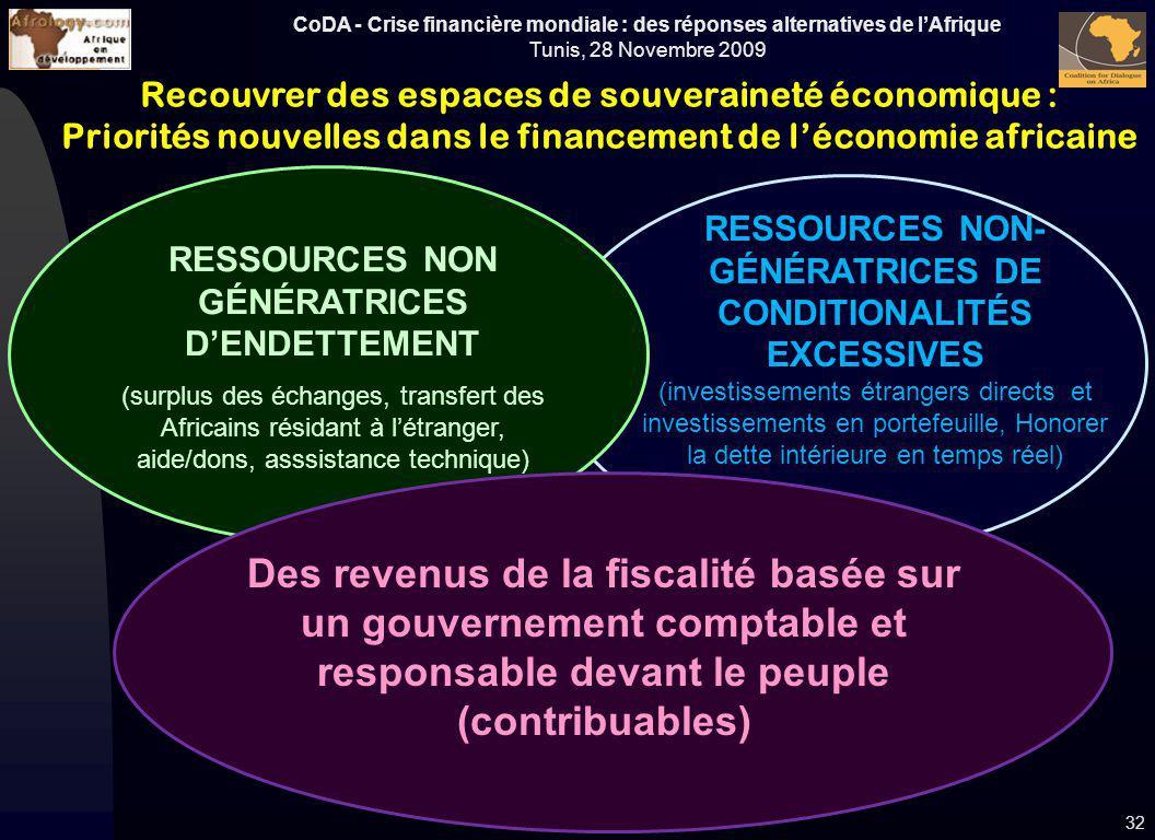 CoDA - Crise financière mondiale : des réponses alternatives de lAfrique Tunis, 28 Novembre 2009 RESSOURCES NON- GÉNÉRATRICES DE CONDITIONALITÉS EXCES