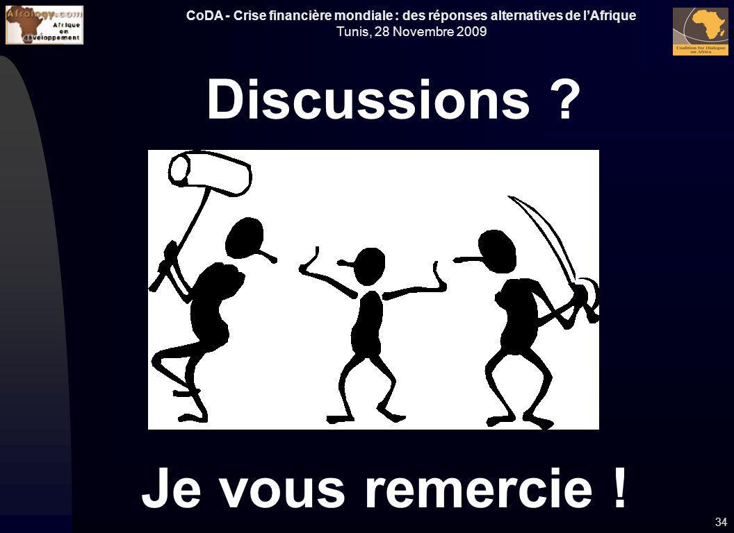 CoDA - Crise financière mondiale : des réponses alternatives de lAfrique Tunis, 28 Novembre 2009 34 Je vous remercie ! Discussions ?