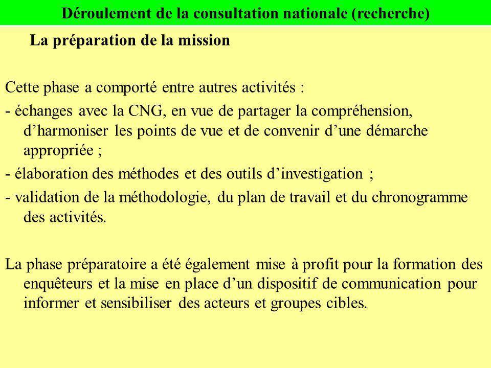 La préparation de la mission Cette phase a comporté entre autres activités : - échanges avec la CNG, en vue de partager la compréhension, dharmoniser