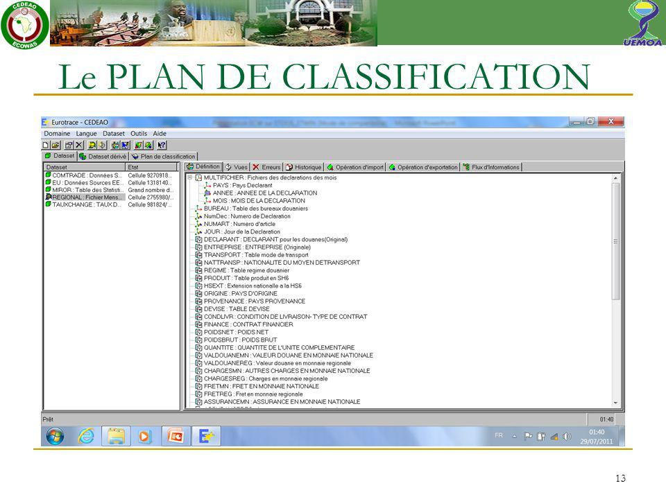 Le PLAN DE CLASSIFICATION 13