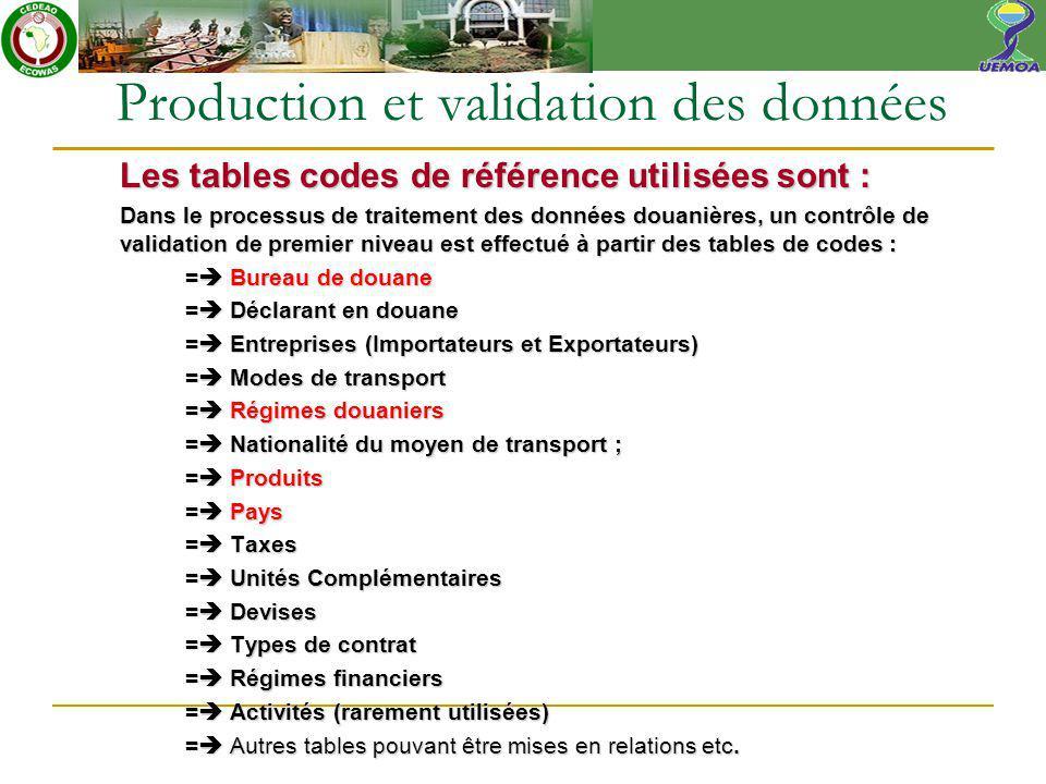 Les tables codes de référence utilisées sont : Dans le processus de traitement des données douanières, un contrôle de validation de premier niveau est effectué à partir des tables de codes : = Bureau de douane = Déclarant en douane = Entreprises (Importateurs et Exportateurs) = Modes de transport = Régimes douaniers = Nationalité du moyen de transport ; = Produits = Pays = Taxes = Unités Complémentaires = Devises = Types de contrat = Régimes financiers = Activités (rarement utilisées) = Autres tables pouvant être mises en relations etc.