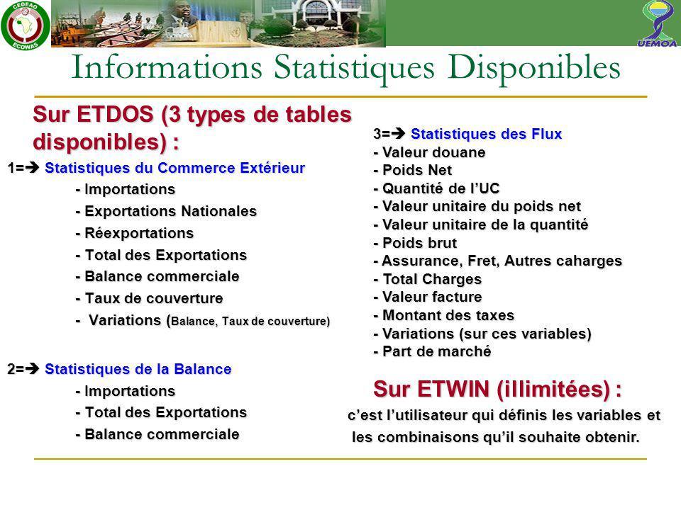 Sur ETDOS (3 types de tables disponibles) : 1= Statistiques du Commerce Extérieur - Importations - Exportations Nationales - Réexportations - Total de