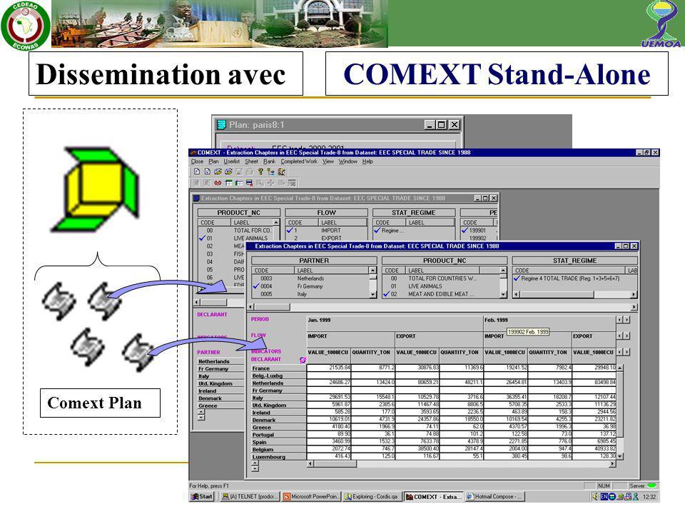 Dissemination avec Comext Plan COMEXT Stand-Alone