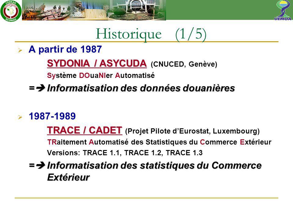 Historique (1/5) A partir de 1987 SYDONIA / ASYCUDA SYDONIA / ASYCUDA (CNUCED, Genève) Système DOuaNIer Automatisé = Informatisation des données douan