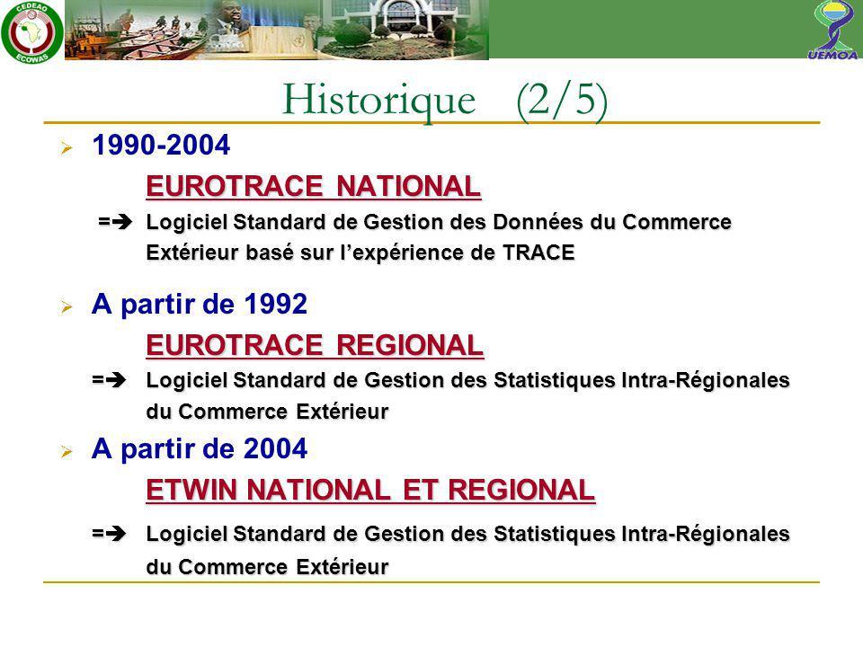 1990-2004 EUROTRACE NATIONAL = Logiciel Standard de Gestion des Données du Commerce = Logiciel Standard de Gestion des Données du Commerce Extérieur b