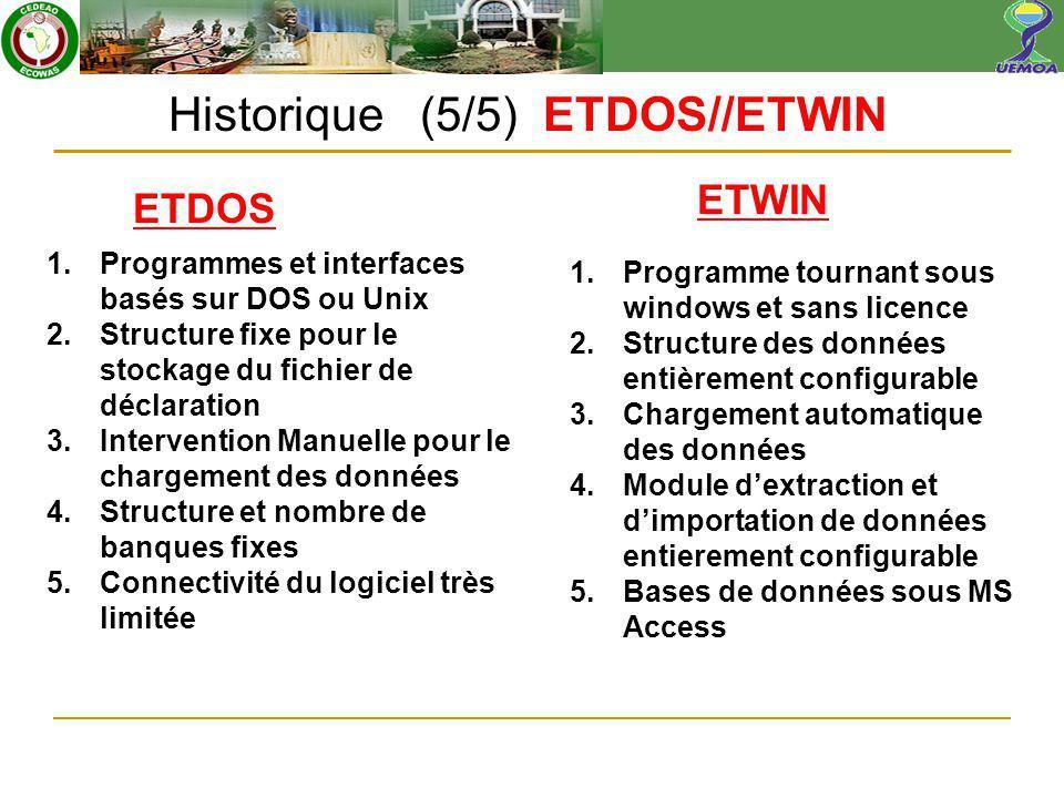 Historique (5/5) ETDOS//ETWIN 1.Programmes et interfaces basés sur DOS ou Unix 2.Structure fixe pour le stockage du fichier de déclaration 3.Intervention Manuelle pour le chargement des données 4.Structure et nombre de banques fixes 5.Connectivité du logiciel très limitée 1.Programme tournant sous windows et sans licence 2.Structure des données entièrement configurable 3.Chargement automatique des données 4.Module dextraction et dimportation de données entierement configurable 5.Bases de données sous MS Access ETDOS ETWIN