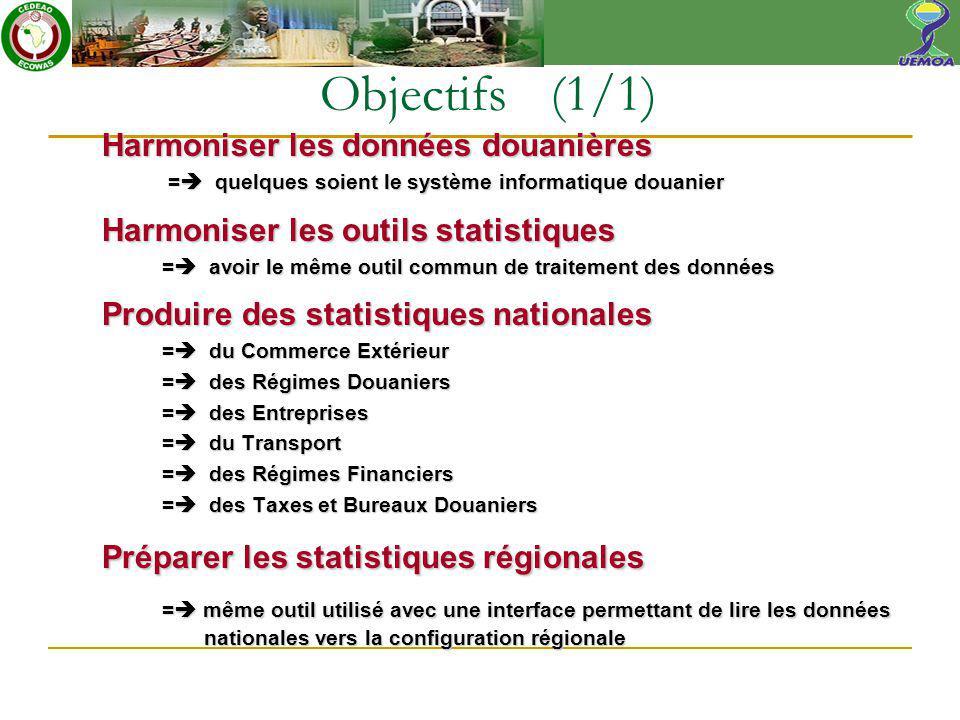 Harmoniser les données douanières = quelques soient le système informatique douanier = quelques soient le système informatique douanier Harmoniser les outils statistiques = avoir le même outil commun de traitement des données Produire des statistiques nationales = du Commerce Extérieur = des Régimes Douaniers = des Entreprises = du Transport = des Régimes Financiers = des Taxes et Bureaux Douaniers Préparer les statistiques régionales Préparer les statistiques régionales = même outil utilisé avec une interface permettant de lire les données nationales vers la configuration régionale Objectifs (1/1)