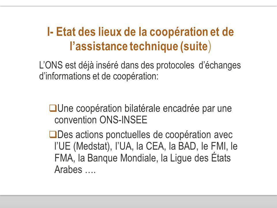 I- Etat des lieux de la coopération et de lassistance technique (suite ) LONS est déjà inséré dans des protocoles déchanges dinformations et de coopération: Une coopération bilatérale encadrée par une convention ONS-INSEE Des actions ponctuelles de coopération avec lUE (Medstat), lUA, la CEA, la BAD, le FMI, le FMA, la Banque Mondiale, la Ligue des États Arabes ….