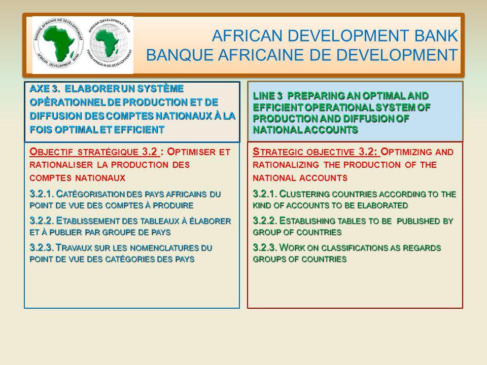 AFRICAN DEVELOPMENT BANK BANQUE AFRICAINE DE DEVELOPMENT AXE 3.