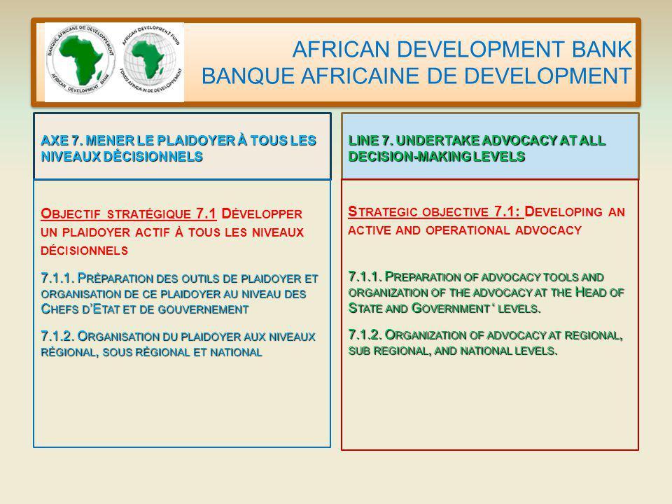 AFRICAN DEVELOPMENT BANK BANQUE AFRICAINE DE DEVELOPMENT AXE 7.