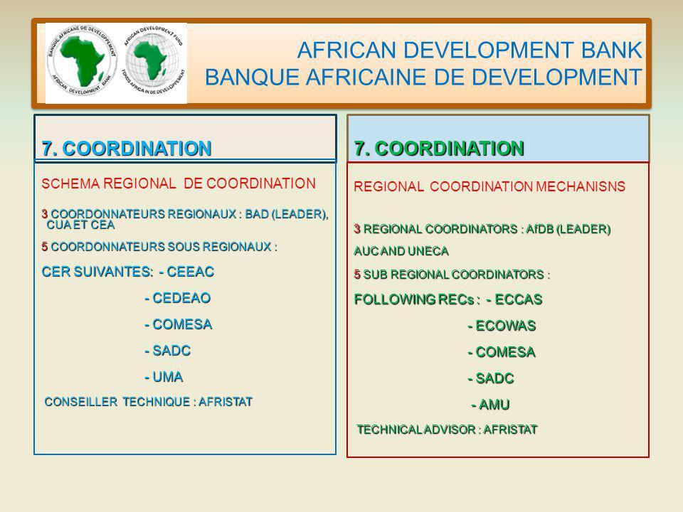 AFRICAN DEVELOPMENT BANK BANQUE AFRICAINE DE DEVELOPMENT 7.
