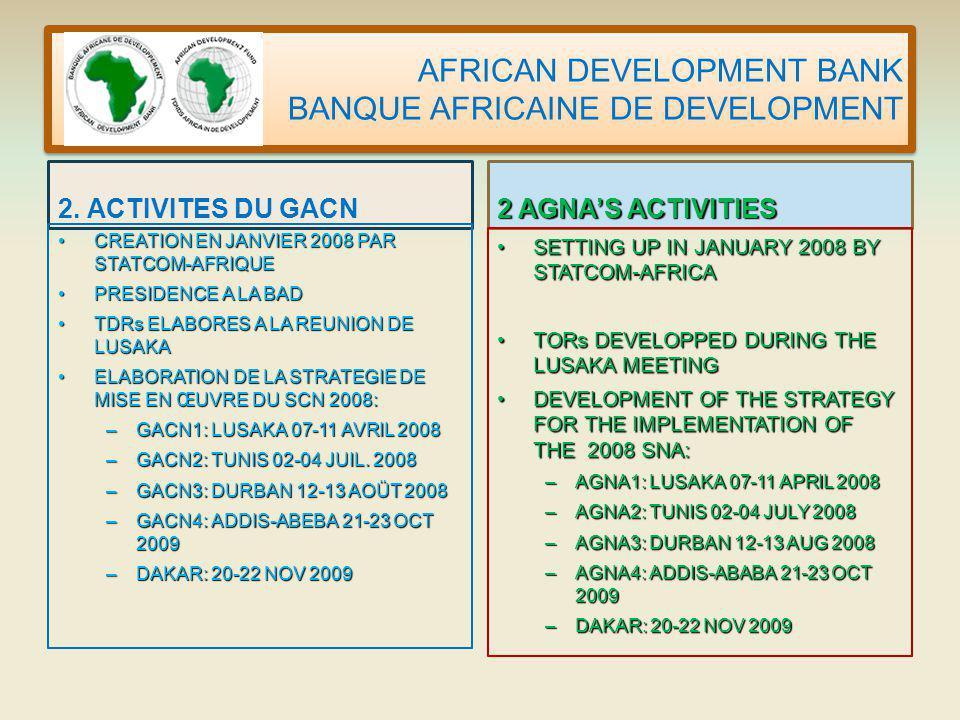 AFRICAN DEVELOPMENT BANK BANQUE AFRICAINE DE DEVELOPMENT 2.