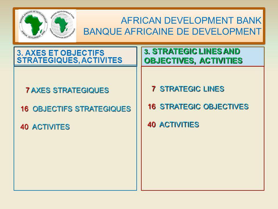 AFRICAN DEVELOPMENT BANK BANQUE AFRICAINE DE DEVELOPMENT OBJECTIF STRATÉGIQUE 1.1.