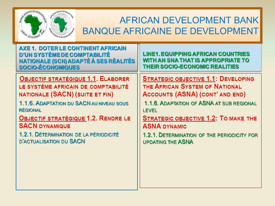 AFRICAN DEVELOPMENT BANK BANQUE AFRICAINE DE DEVELOPMENT O BJECTIF STRATÉGIQUE 1.1.
