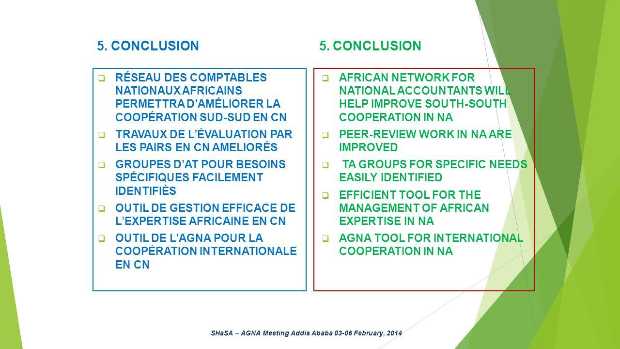 5. CONCLUSION 5.