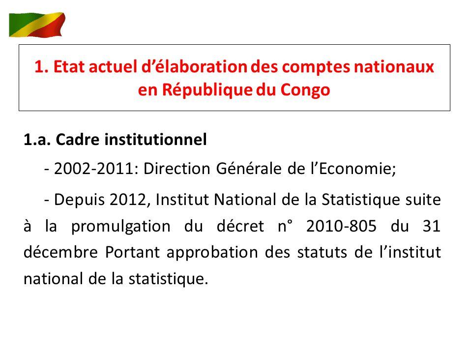 1. Etat actuel délaboration des comptes nationaux en République du Congo 1.a.