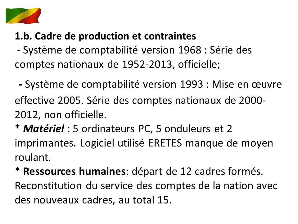 1.b. Cadre de production et contraintes - Système de comptabilité version 1968 : Série des comptes nationaux de 1952-2013, officielle; - Système de co