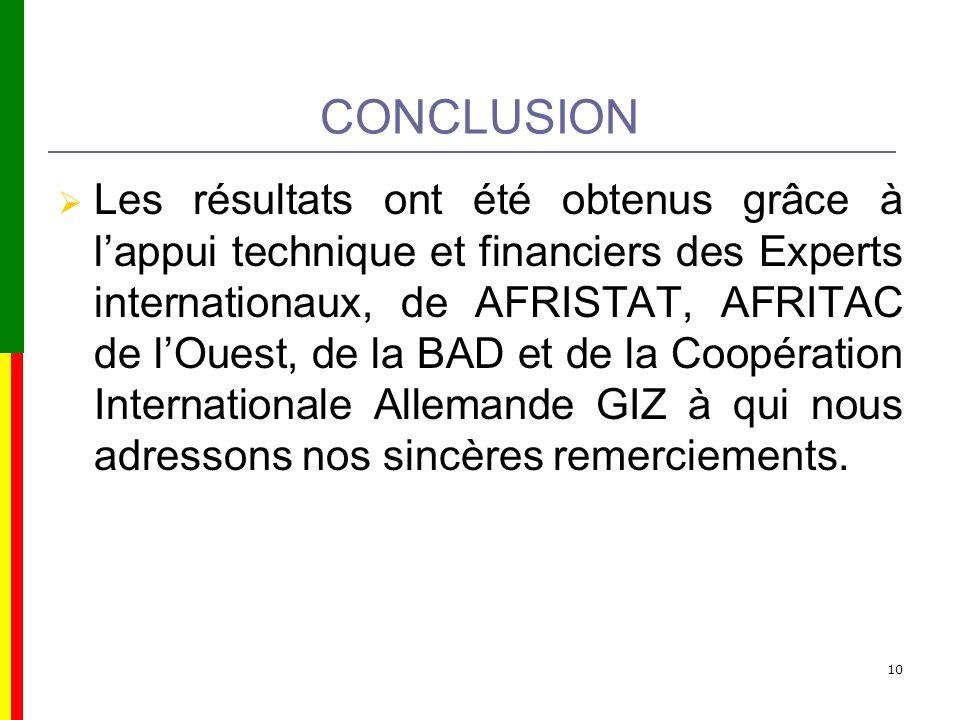 CONCLUSION Les résultats ont été obtenus grâce à lappui technique et financiers des Experts internationaux, de AFRISTAT, AFRITAC de lOuest, de la BAD