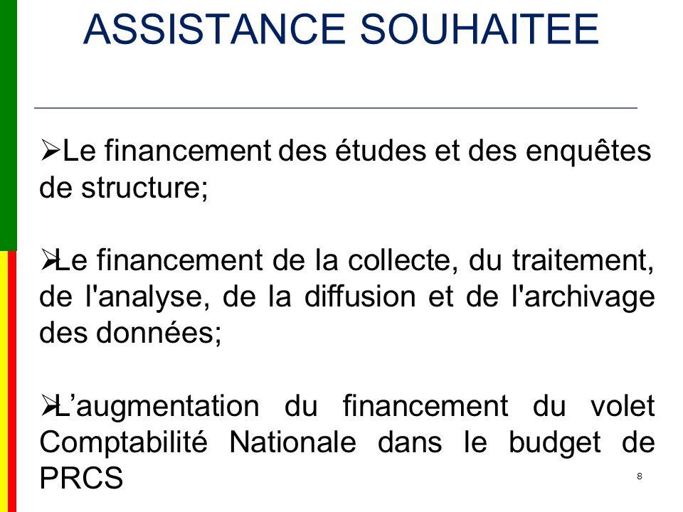 8 Le financement des études et des enquêtes de structure; Le financement de la collecte, du traitement, de l analyse, de la diffusion et de l archivage des données; Laugmentation du financement du volet Comptabilité Nationale dans le budget de PRCS ASSISTANCE SOUHAITEE