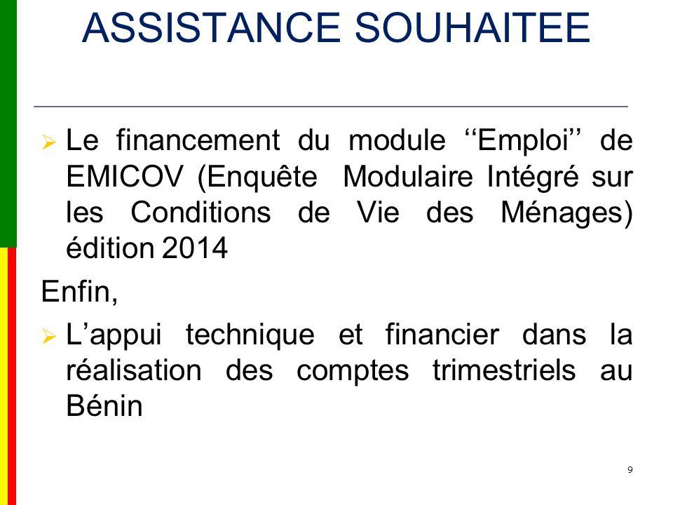 Le financement du module Emploi de EMICOV (Enquête Modulaire Intégré sur les Conditions de Vie des Ménages) édition 2014 Enfin, Lappui technique et fi