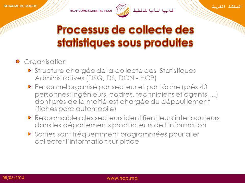 www.hcp.ma Organisation Structure chargée de la collecte des Statistiques Administratives (DSG, DS, DCN - HCP) Personnel organisé par secteur et par t