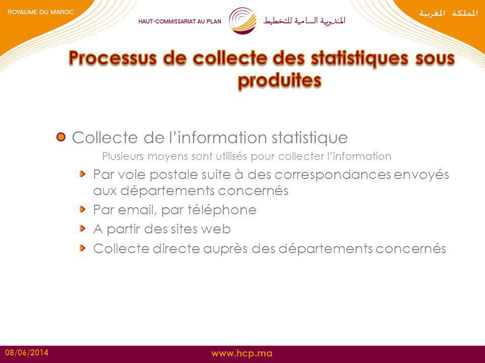 www.hcp.ma 08/06/2014 Collecte de linformation statistique Plusieurs moyens sont utilisés pour collecter linformation Par voie postale suite à des cor