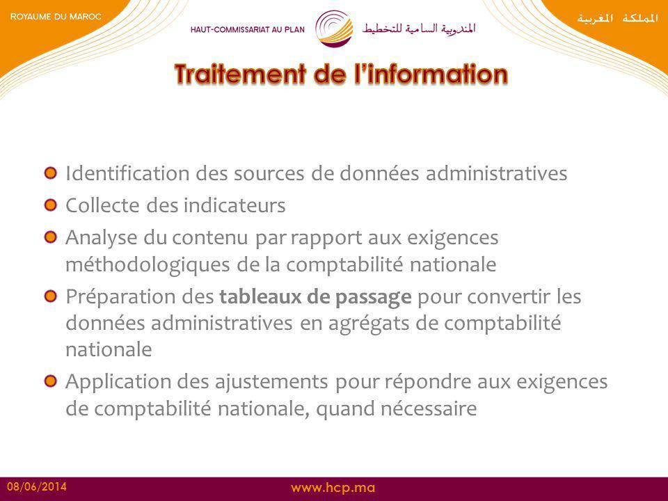 www.hcp.ma Identification des sources de données administratives Collecte des indicateurs Analyse du contenu par rapport aux exigences méthodologiques