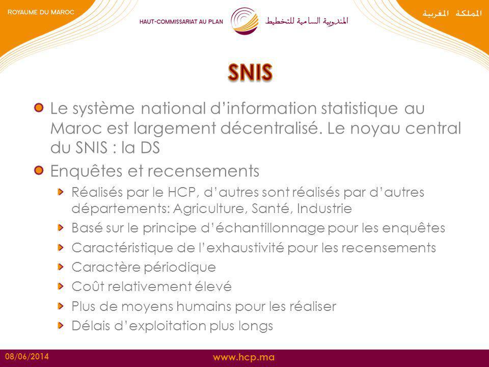 www.hcp.ma 08/06/2014 Le système national dinformation statistique au Maroc est largement décentralisé. Le noyau central du SNIS : la DS Enquêtes et r