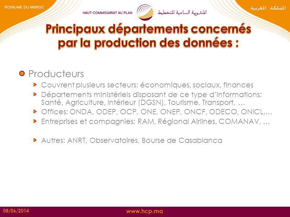 www.hcp.ma Producteurs Couvrent plusieurs secteurs: économiques, sociaux, finances Départements ministériels disposant de ce type dinformations: Santé
