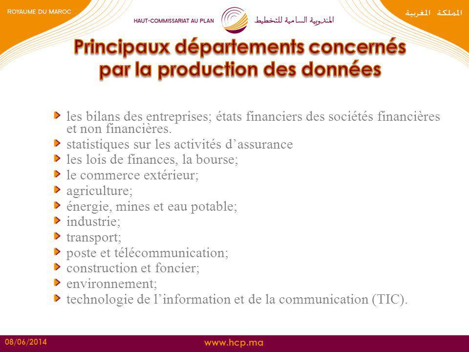 www.hcp.ma les bilans des entreprises; états financiers des sociétés financières et non financières. statistiques sur les activités dassurance les loi