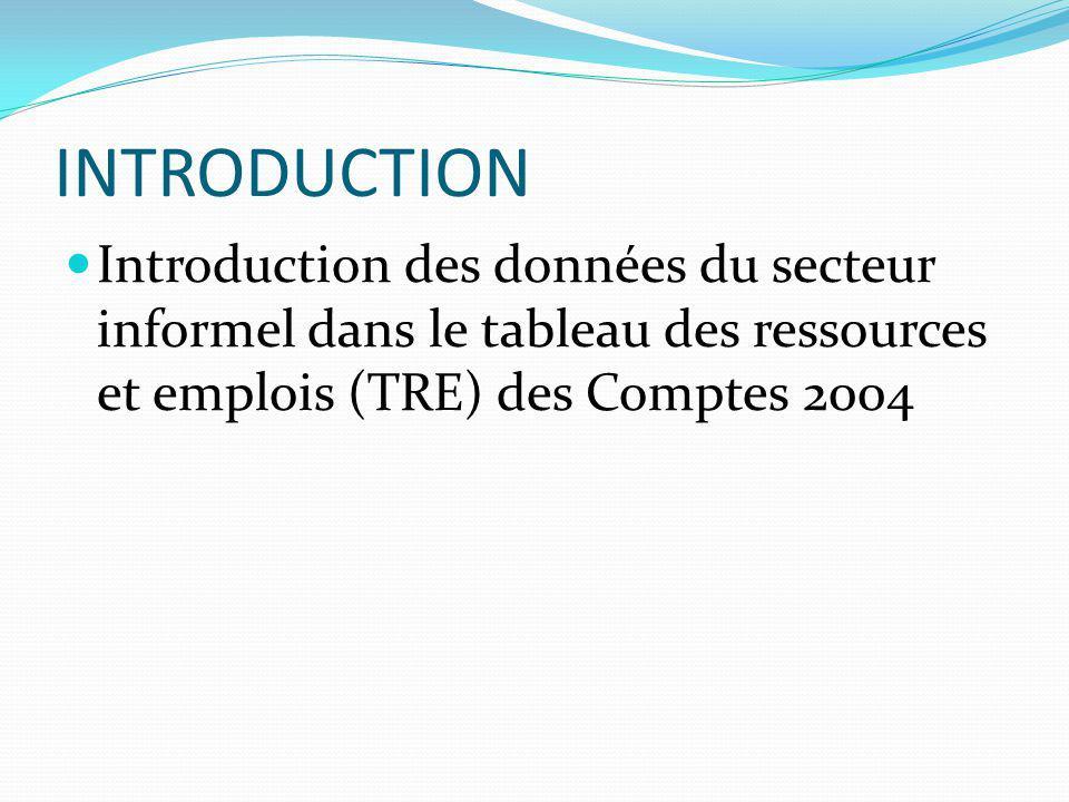 Outils Nomenclatures des produits et des activités: élaborées à partir des nomenclatures des activités et des produits dAfristat Plan comptable général 2005 (PCG2005) : Standards comptables internationaux (IFRS) Le répertoire des établissements mise à jour en 2005,