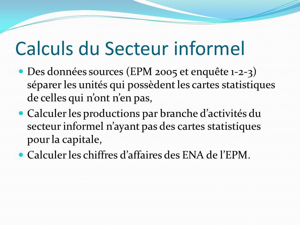 EXTRAPOLATION Corriger la production de la branche BTP (construction) en tenant que les données obtenues pas lenquêtes 1-2-3 sont des rémunérations et non la production.